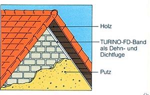 Der Einsatz von FD-HK am Dach mit Putz