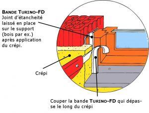 Der Querschnitt des Aufbaus eines Fensters Teil 2