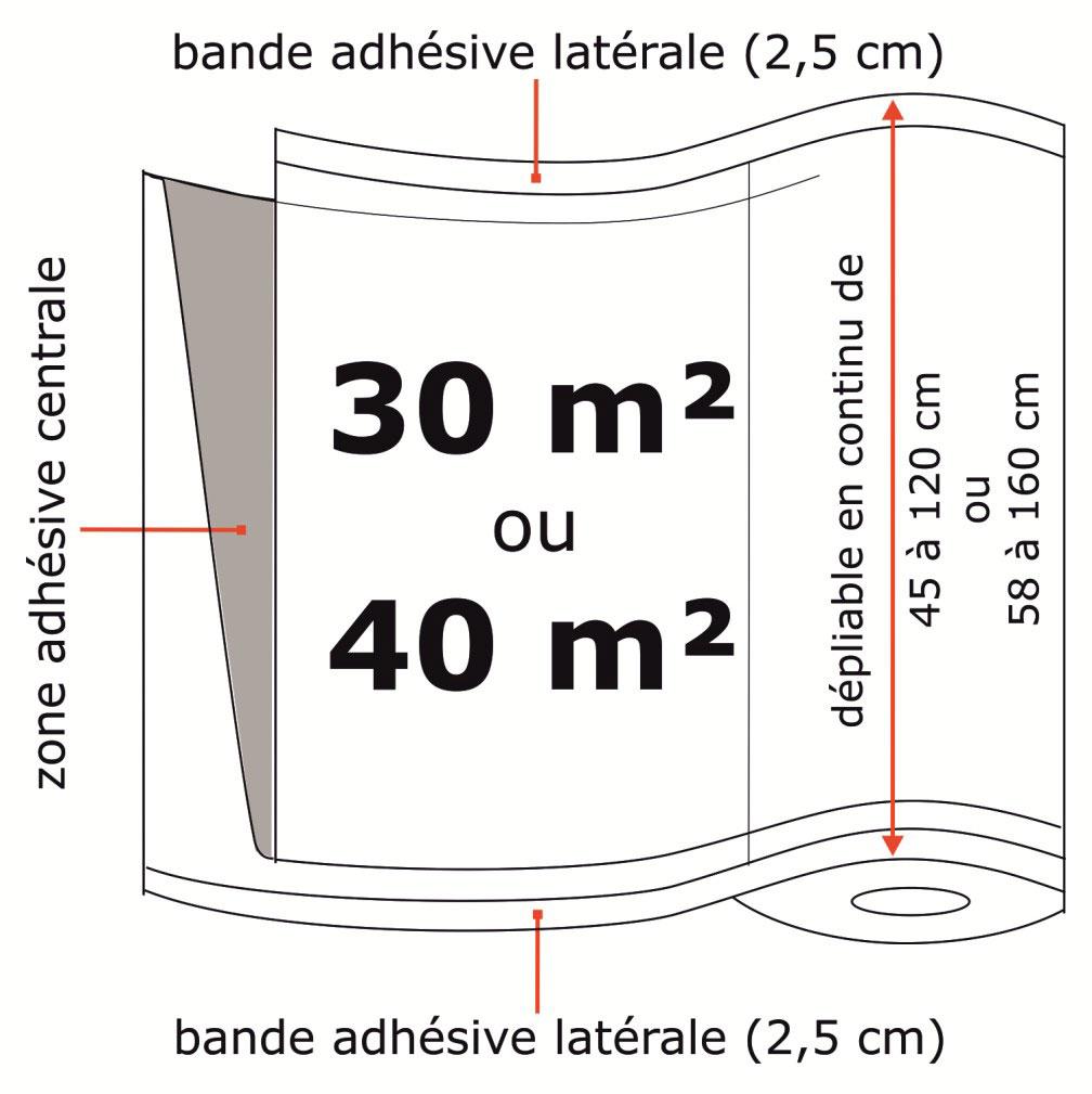 Eine Grafik zur Zitra Folie